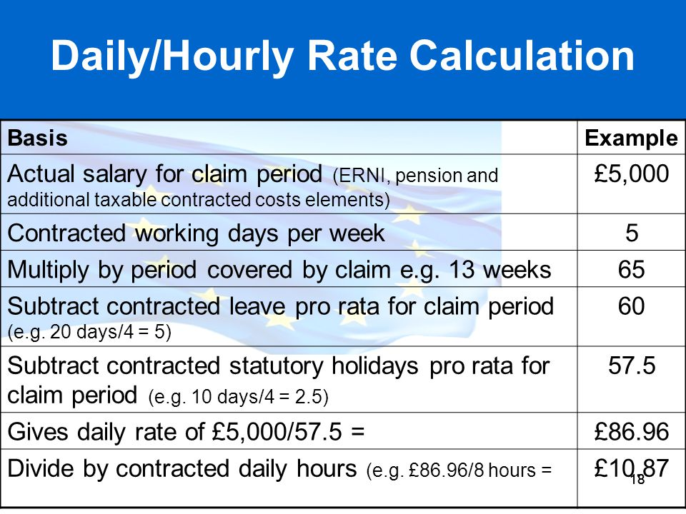 Daily/Hourly Rate Calculation