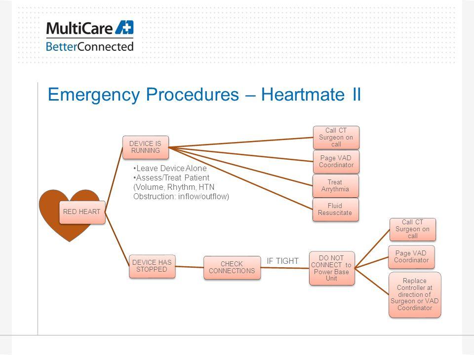 Emergency Procedures – Heartmate II