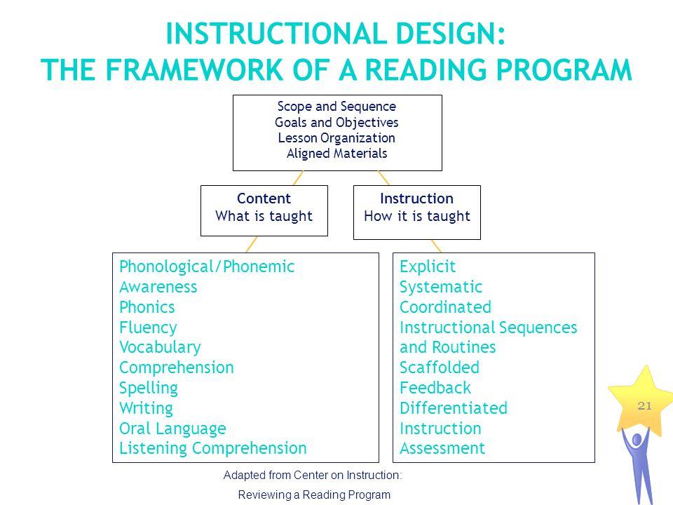 INSTRUCTIONAL DESIGN: THE FRAMEWORK OF A READING PROGRAM