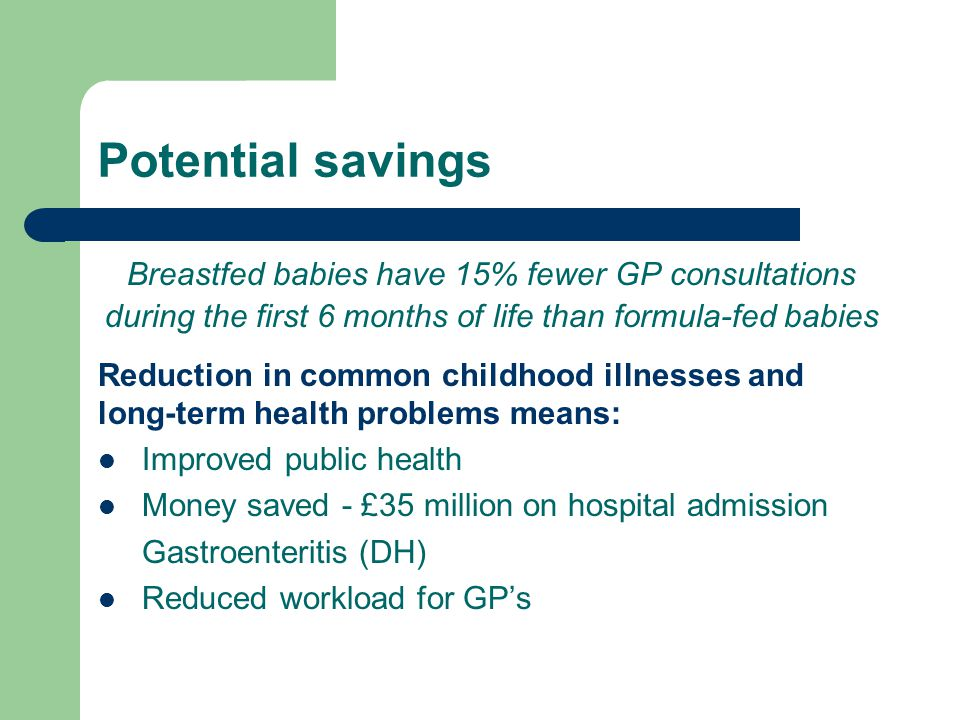 Potential savings Breastfed babies have 15% fewer GP consultations during the first 6 months of life than formula-fed babies.