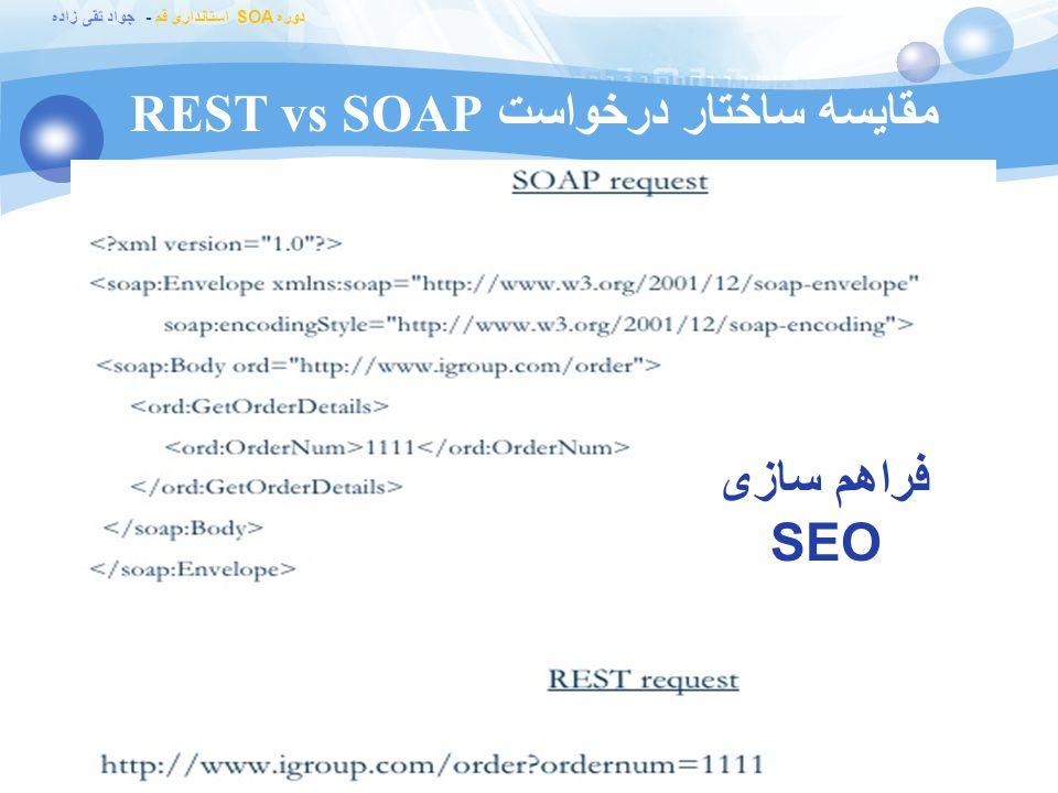 مقایسه ساختار درخواست REST vs SOAP
