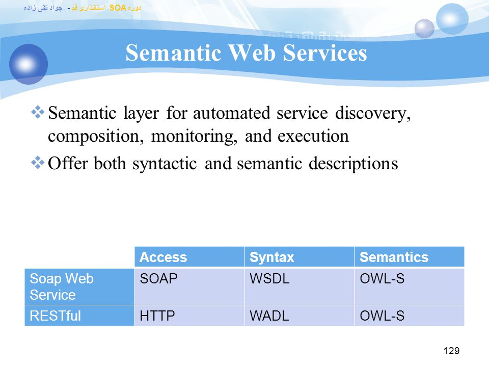 Semantic Web Services Semantic layer for automated service discovery, composition, monitoring, and execution.