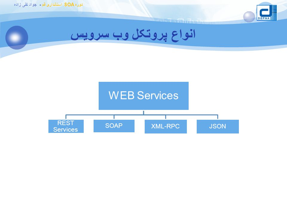 انواع پروتکل وب سرویس WEB Services Semantic Web Services REST Services
