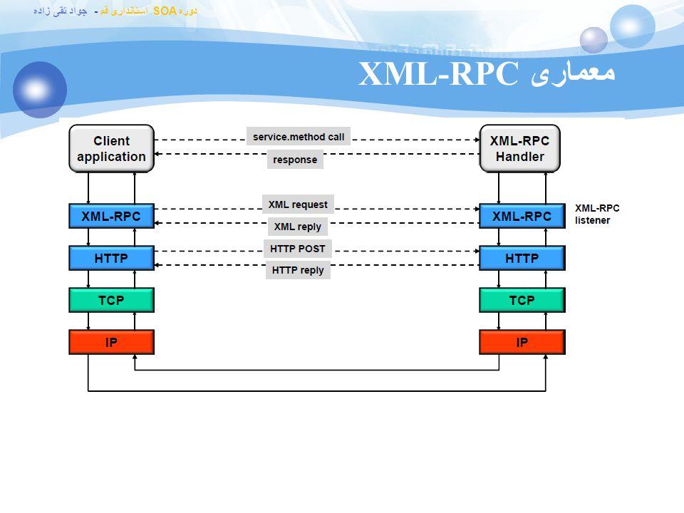 معماری XML-RPC