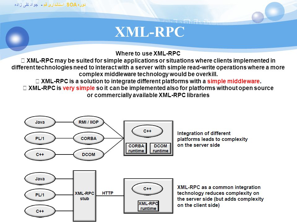 or commercially available XML-RPC libraries
