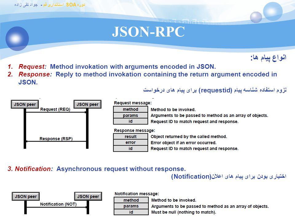 JSON-RPC انواع پیام ها: