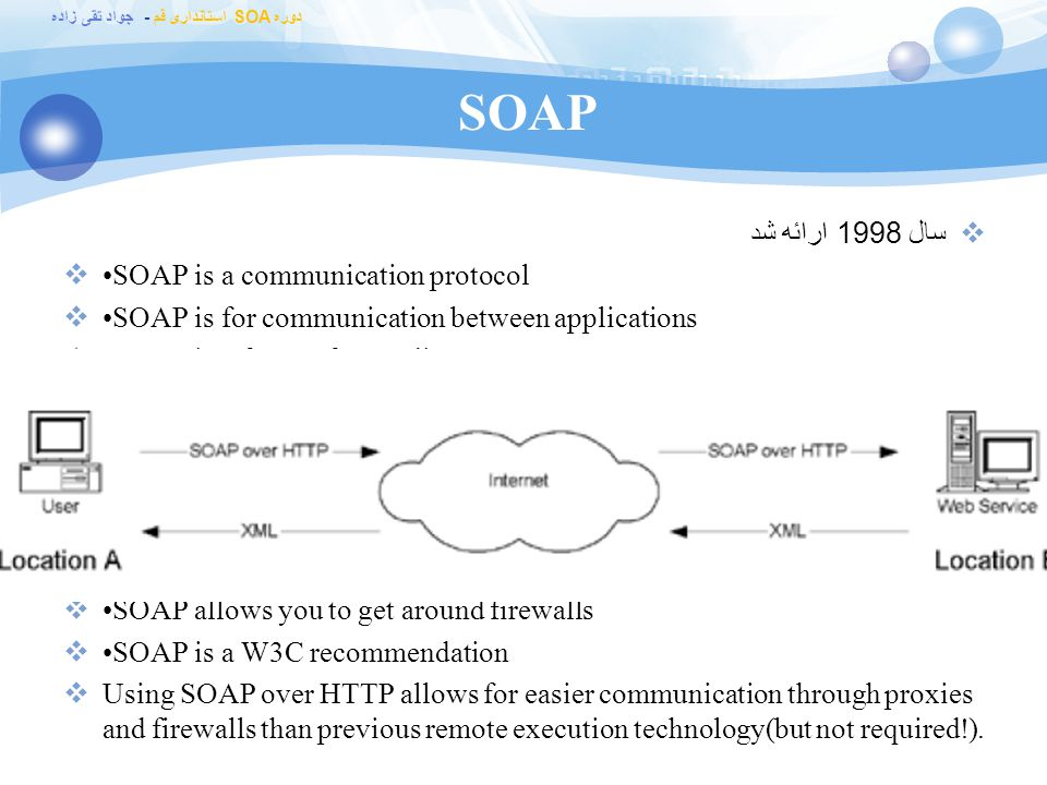 SOAP سال 1998 ارائه شد •SOAP is a communication protocol