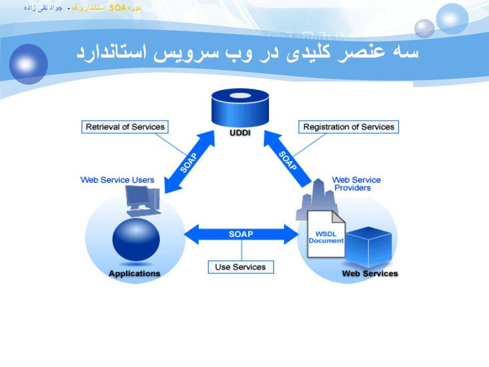 سه عنصر کلیدی در وب سرویس استاندارد