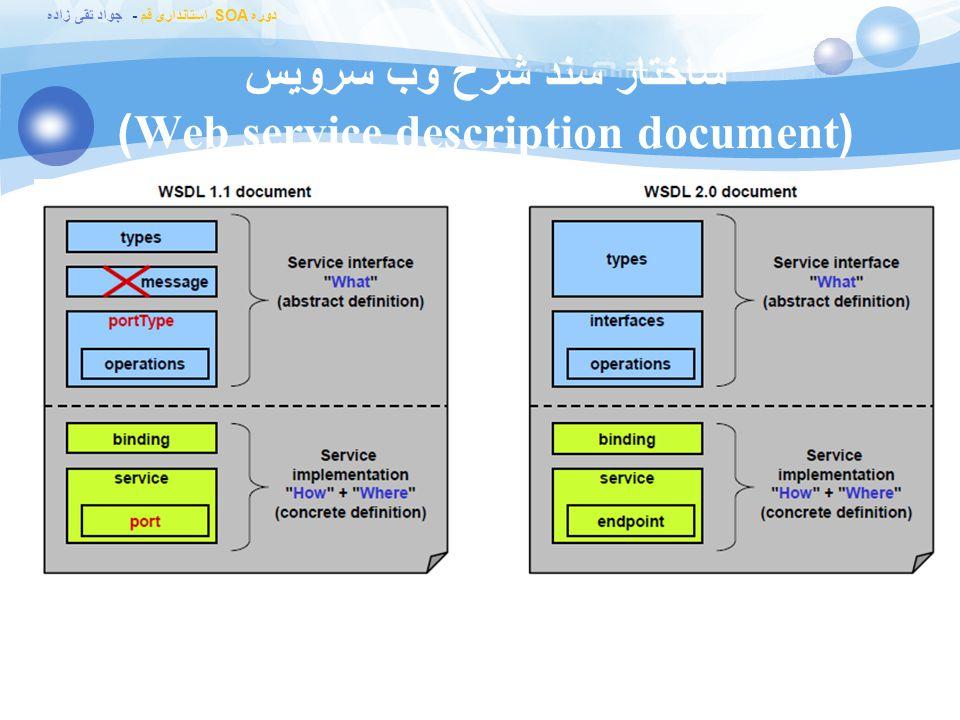 ساختار سند شرح وب سرویس (Web service description document)