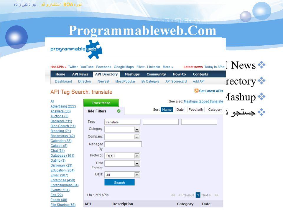 Programmableweb.Com API News API Directory Mashup جستجو در API