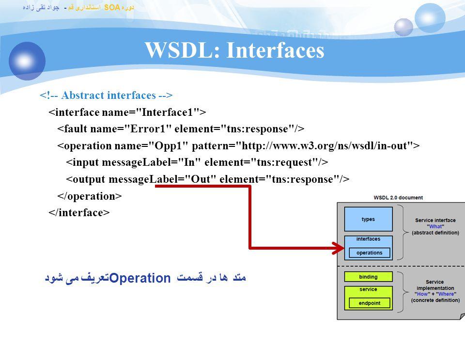 WSDL: Interfaces متد ها در قسمت Operation تعریف می شود