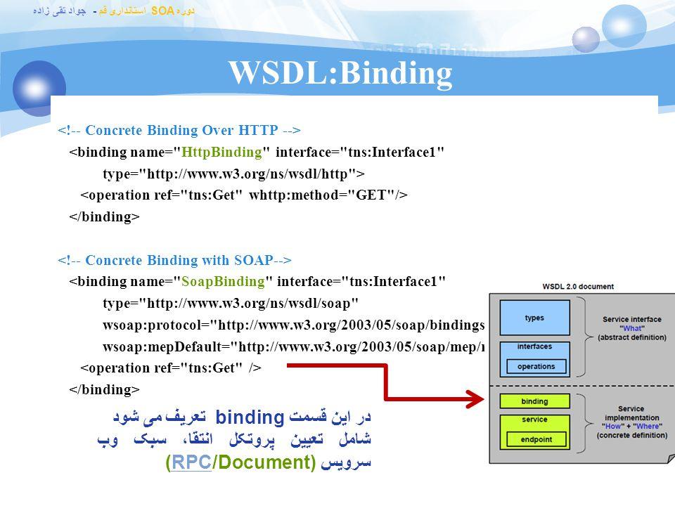WSDL:Binding در این قسمت binding تعریف می شود