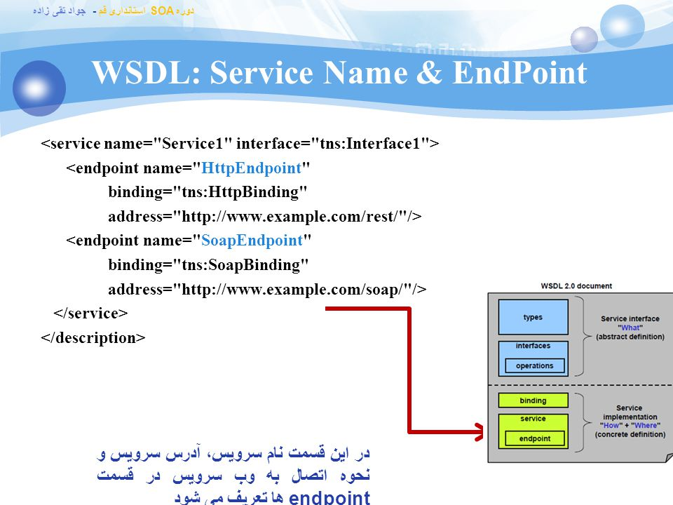 WSDL: Service Name & EndPoint