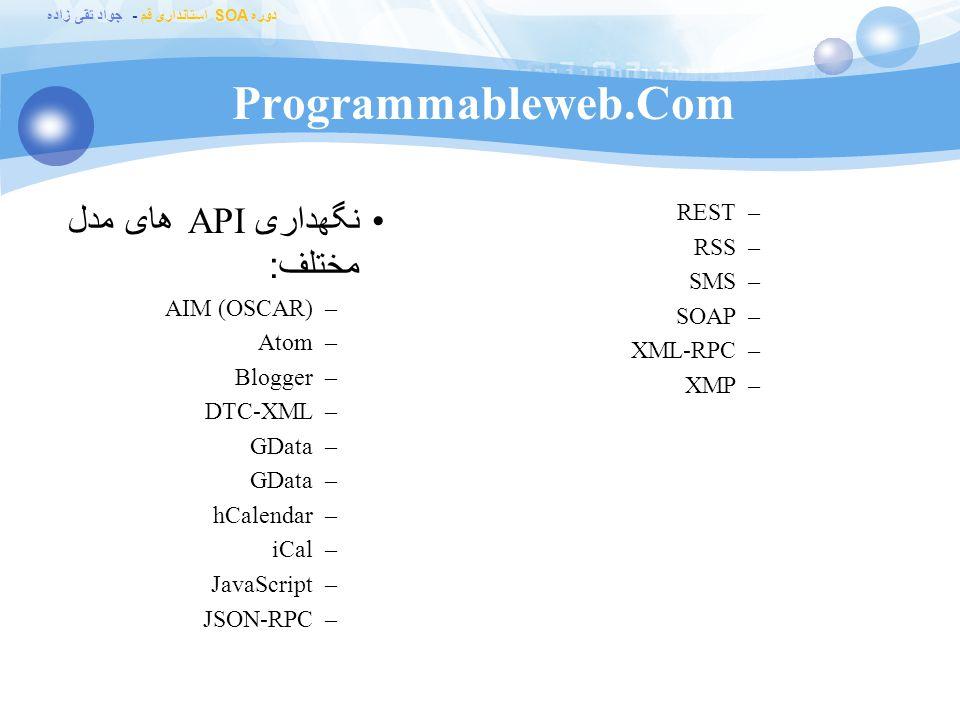 Programmableweb.Com نگهداری API های مدل مختلف: REST RSS SMS