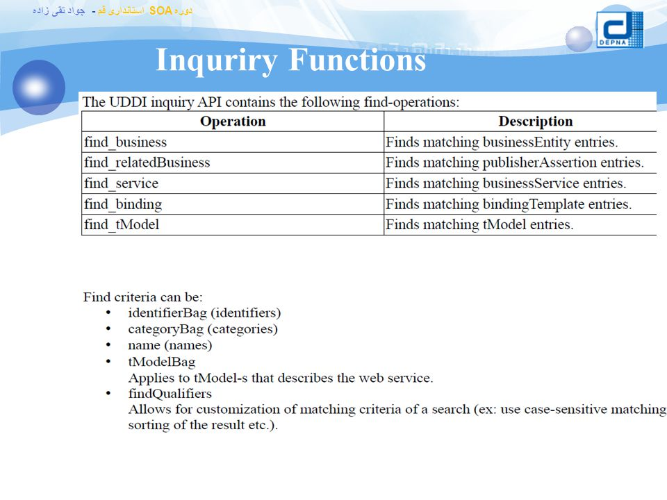 Inquriry Functions