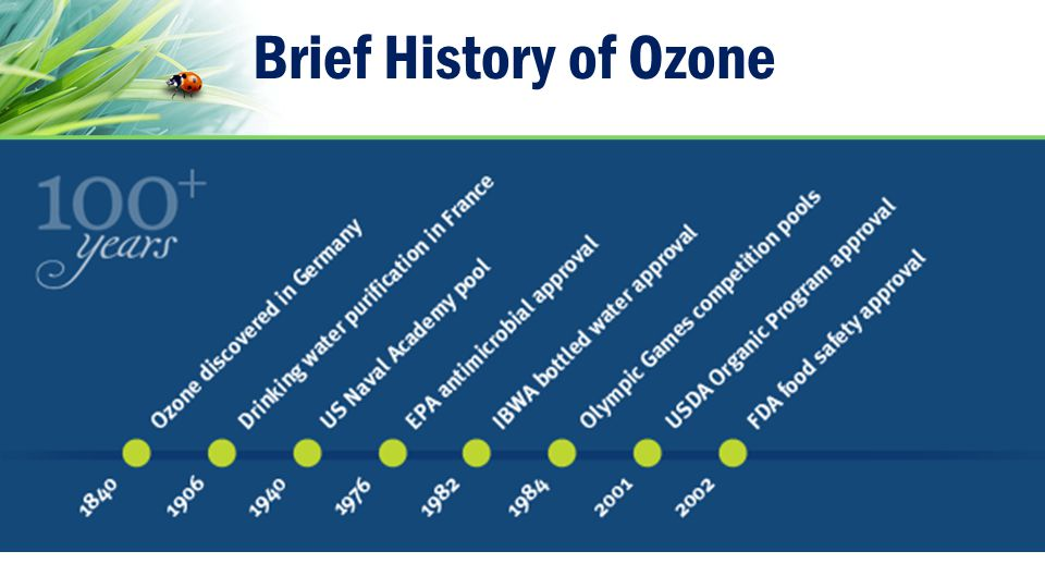 Brief History of Ozone