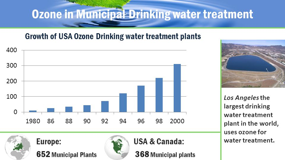 Ozone in Municipal Drinking water treatment