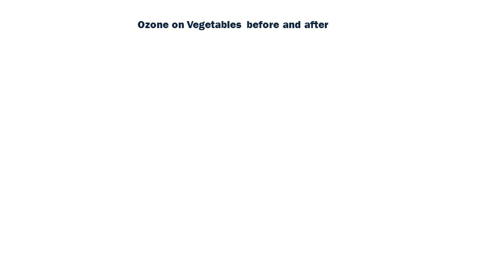 Ozone on Vegetables before and after