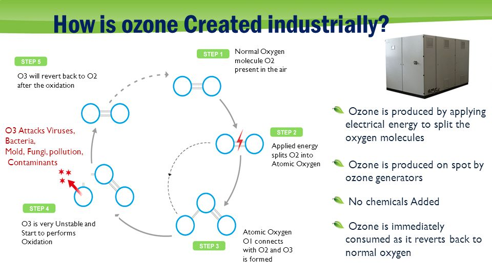 How is ozone Created industrially