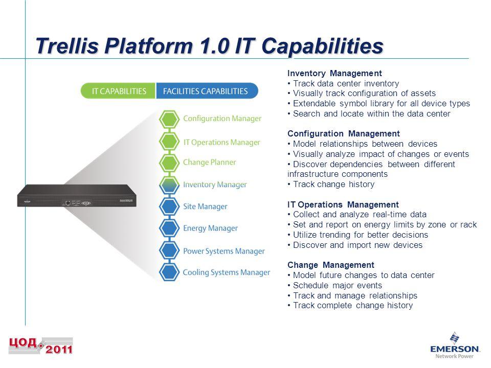 Trellis Platform 1.0 IT Capabilities