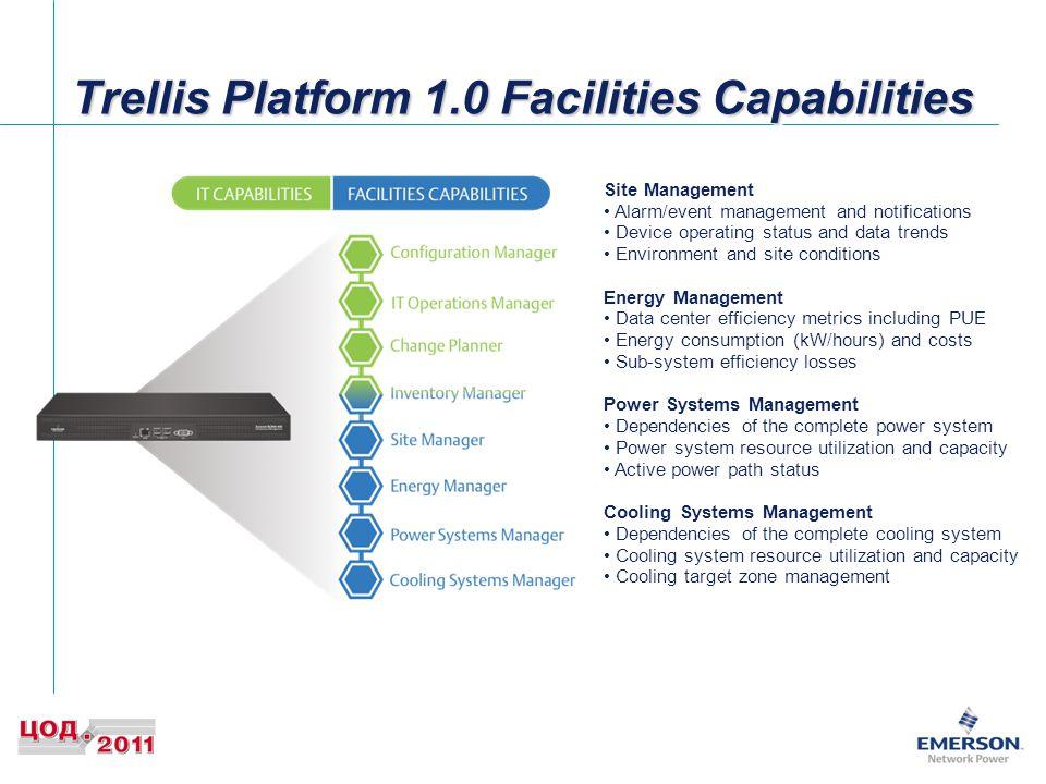 Trellis Platform 1.0 Facilities Capabilities