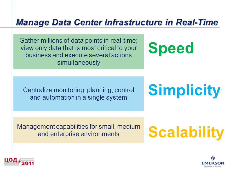 Manage Data Center Infrastructure in Real-Time
