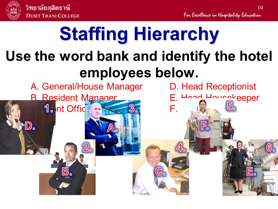 Use the word bank and identify the hotel employees below.
