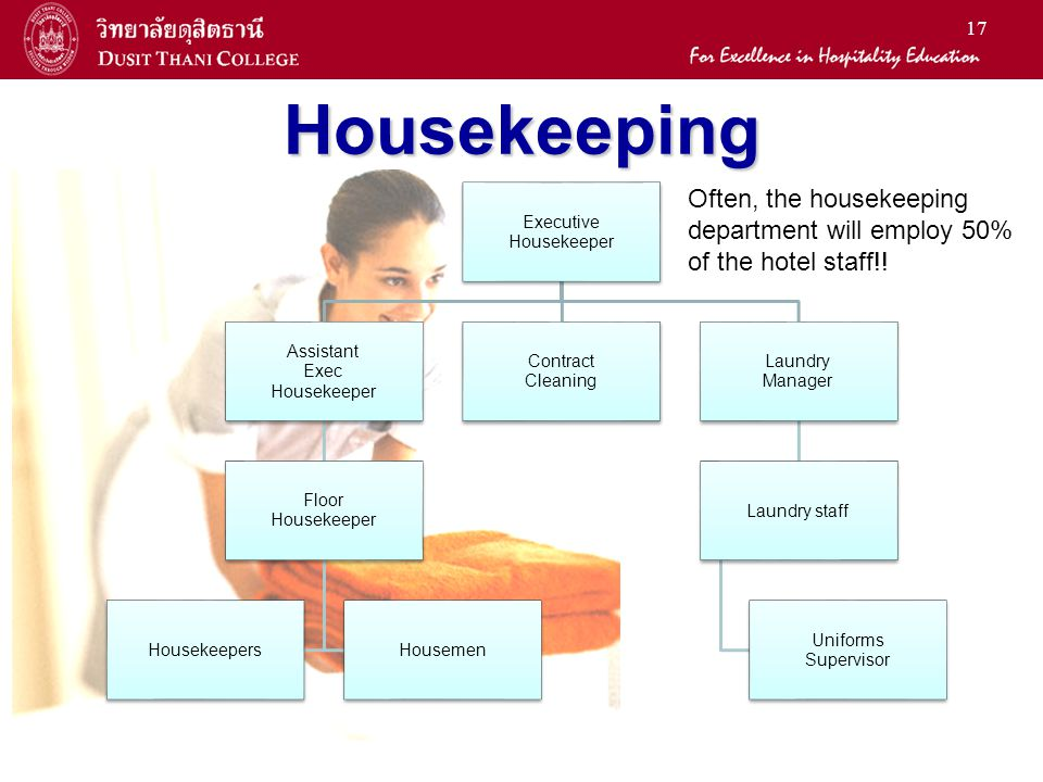 Housekeeping Often, the housekeeping department will employ 50%