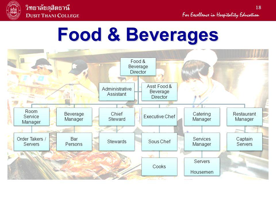 Food & Beverages Director Beverage Food & Administrative Assistant