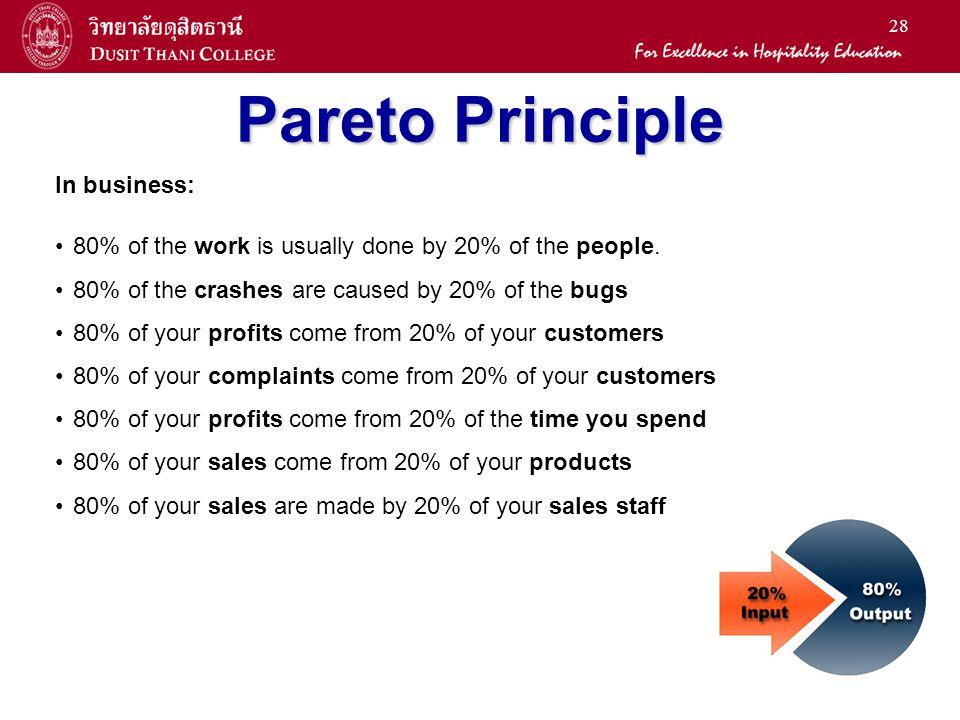 Pareto Principle In business: