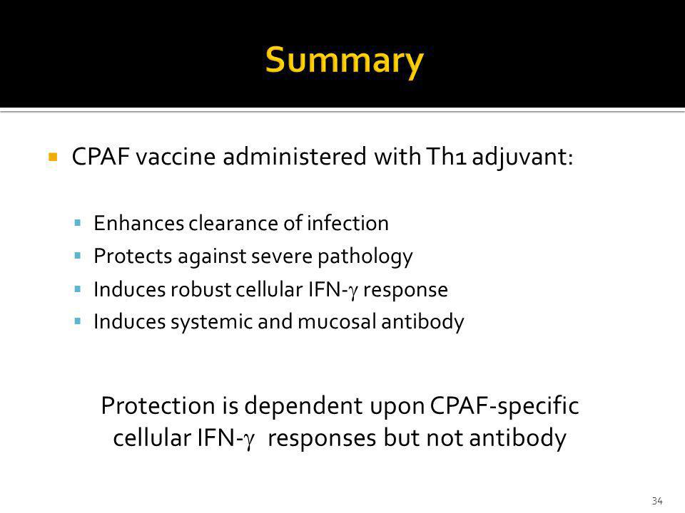 Summary CPAF vaccine administered with Th1 adjuvant: