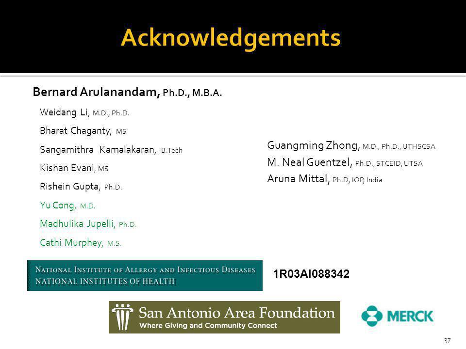 Acknowledgements Bernard Arulanandam, Ph.D., M.B.A.