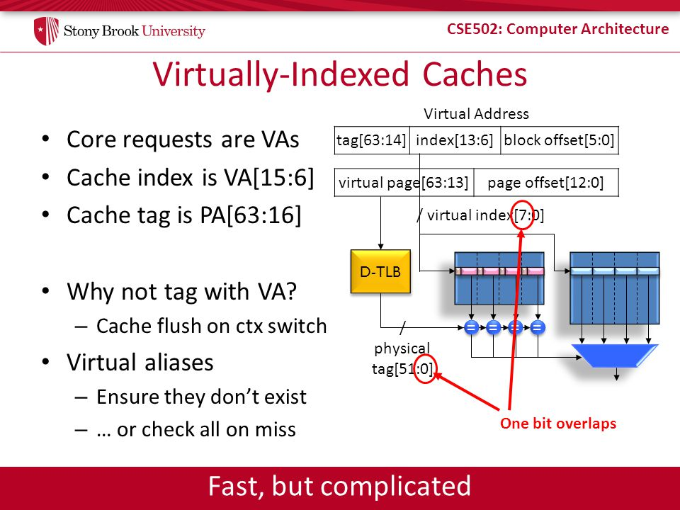 Virtually-Indexed Caches