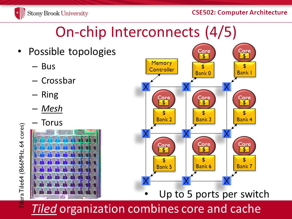 On-chip Interconnects (4/5)