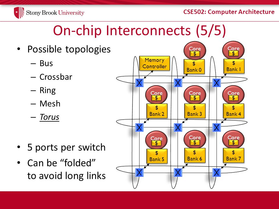 On-chip Interconnects (5/5)