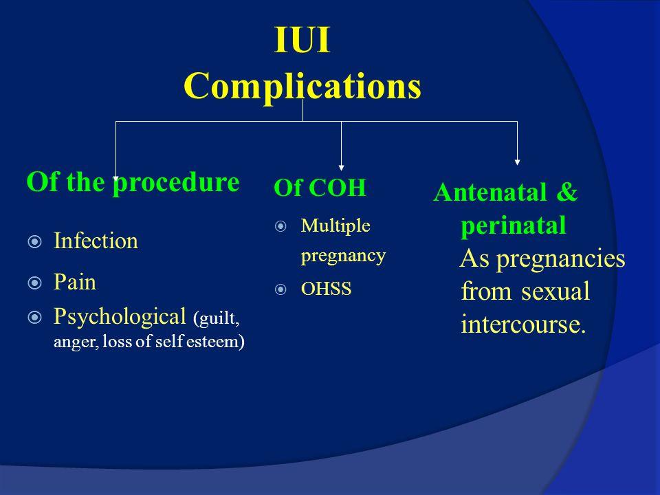 IUI Complications Of the procedure Antenatal & perinatal