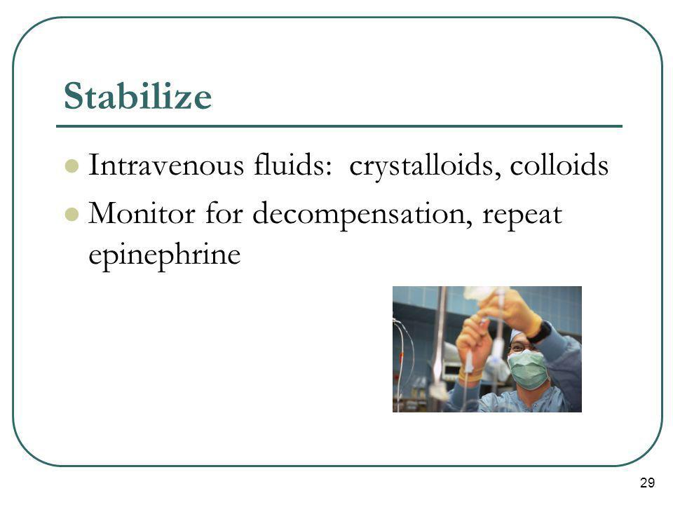 Stabilize Intravenous fluids: crystalloids, colloids