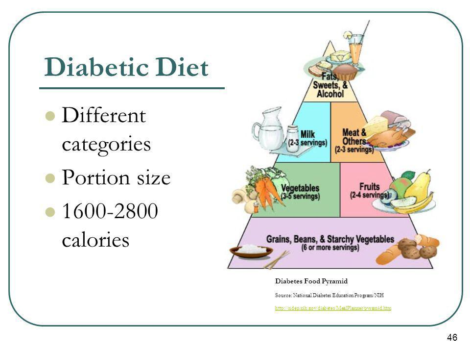 Diabetic Diet Different categories Portion size 1600-2800 calories
