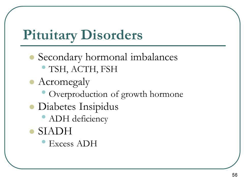 Pituitary Disorders Secondary hormonal imbalances Acromegaly