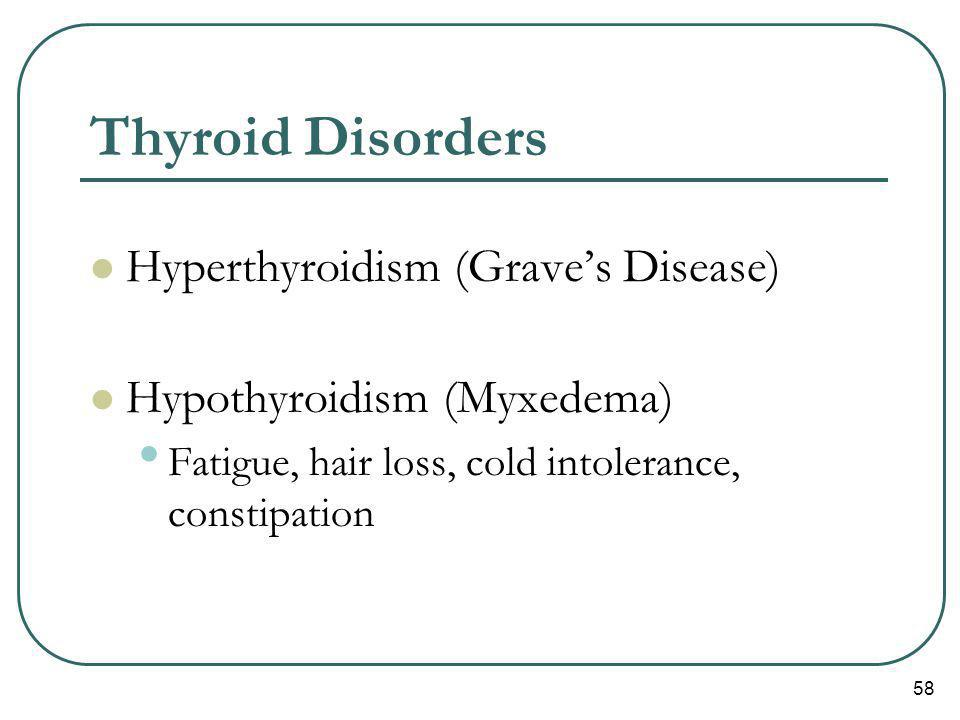 Thyroid Disorders Hyperthyroidism (Grave's Disease)