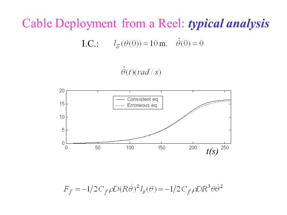 Cable Deployment from a Reel: typical analysis