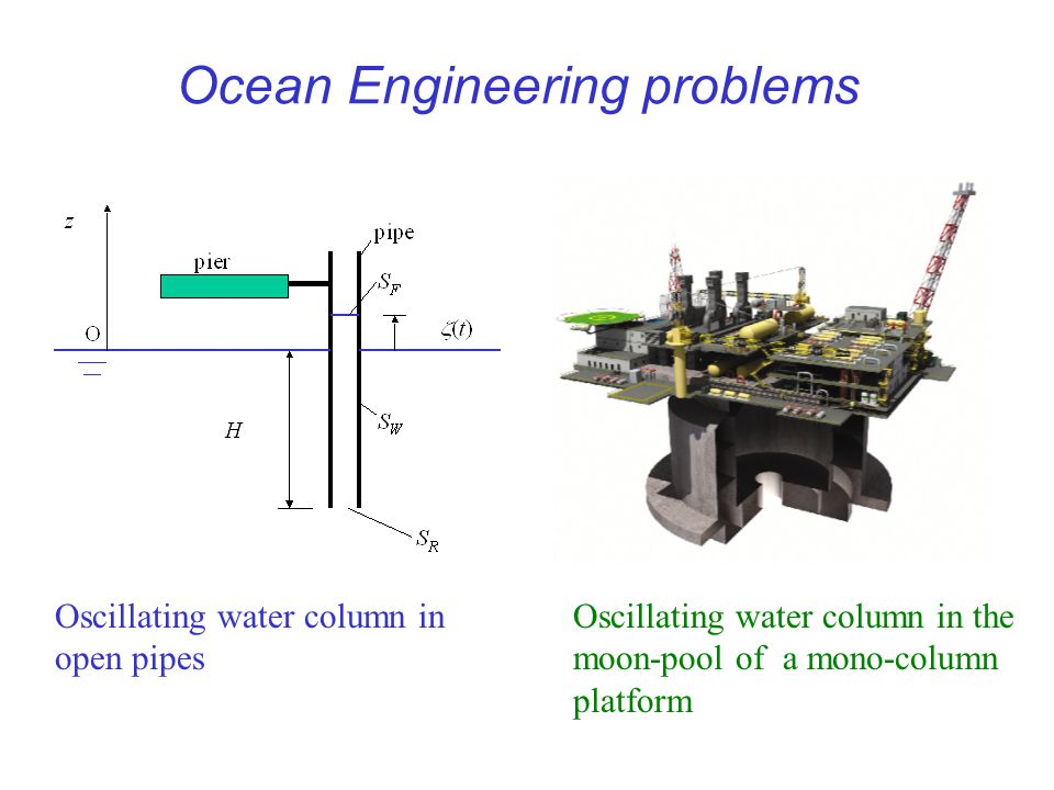 Ocean Engineering problems