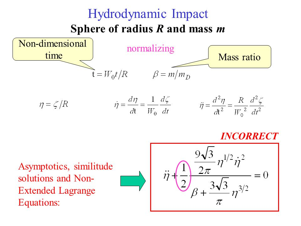 Hydrodynamic Impact Sphere of radius R and mass m