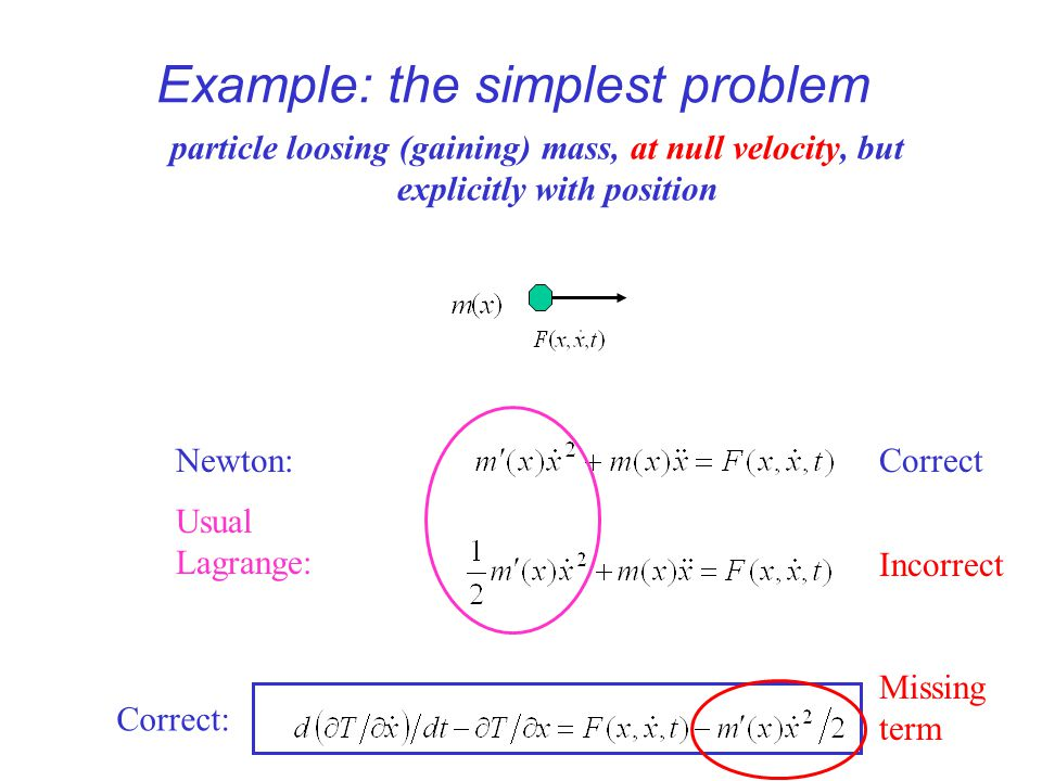 Example: the simplest problem