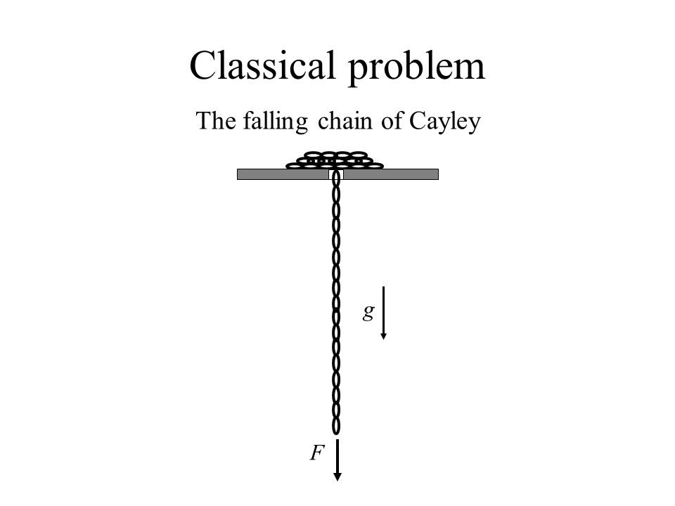 The falling chain of Cayley