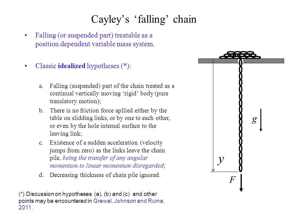 Cayley's 'falling' chain