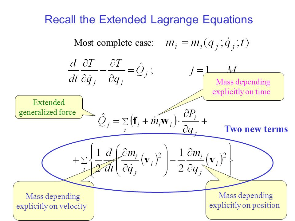 Recall the Extended Lagrange Equations