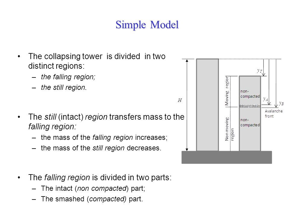 Simple Model The collapsing tower is divided in two distinct regions: