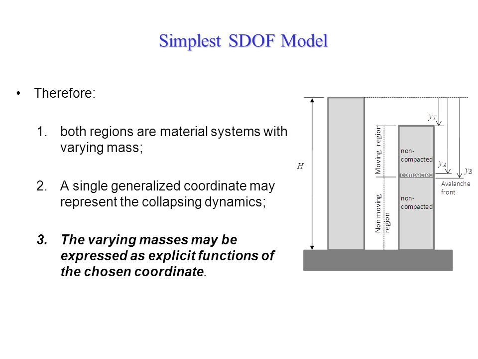 Simplest SDOF Model Therefore: