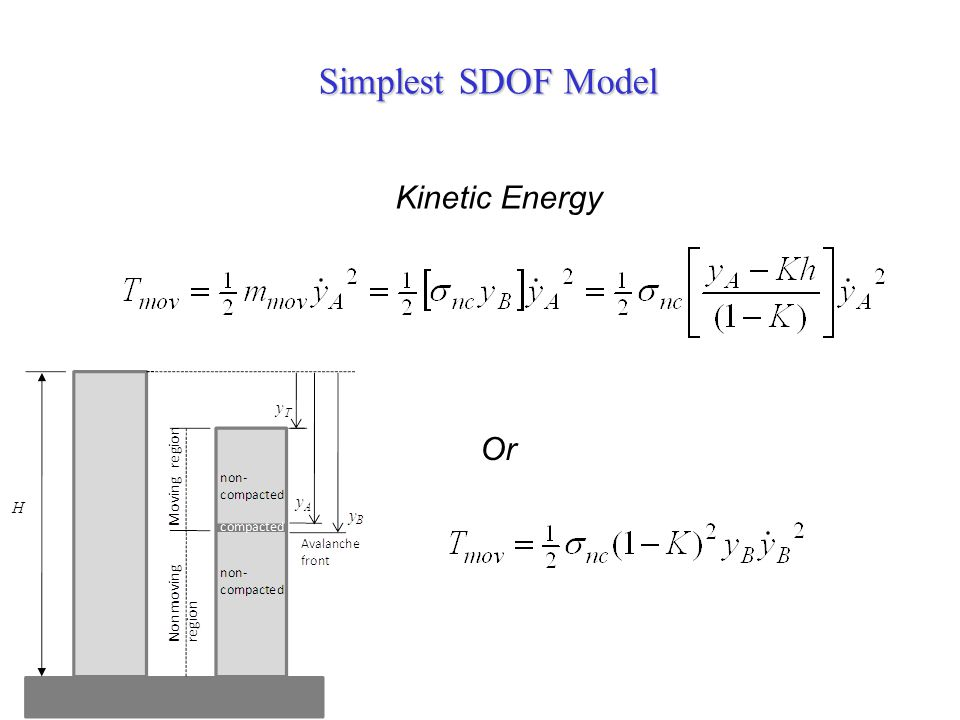Simplest SDOF Model Kinetic Energy Or